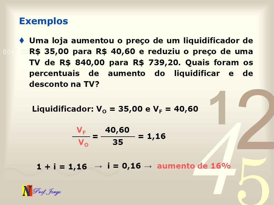 Prof. Jorge Uma loja aumentou o preço de um liquidificador de R$ 35,00 para R$ 40,60 e reduziu o preço de uma TV de R$ 840,00 para R$ 739,20. Quais fo