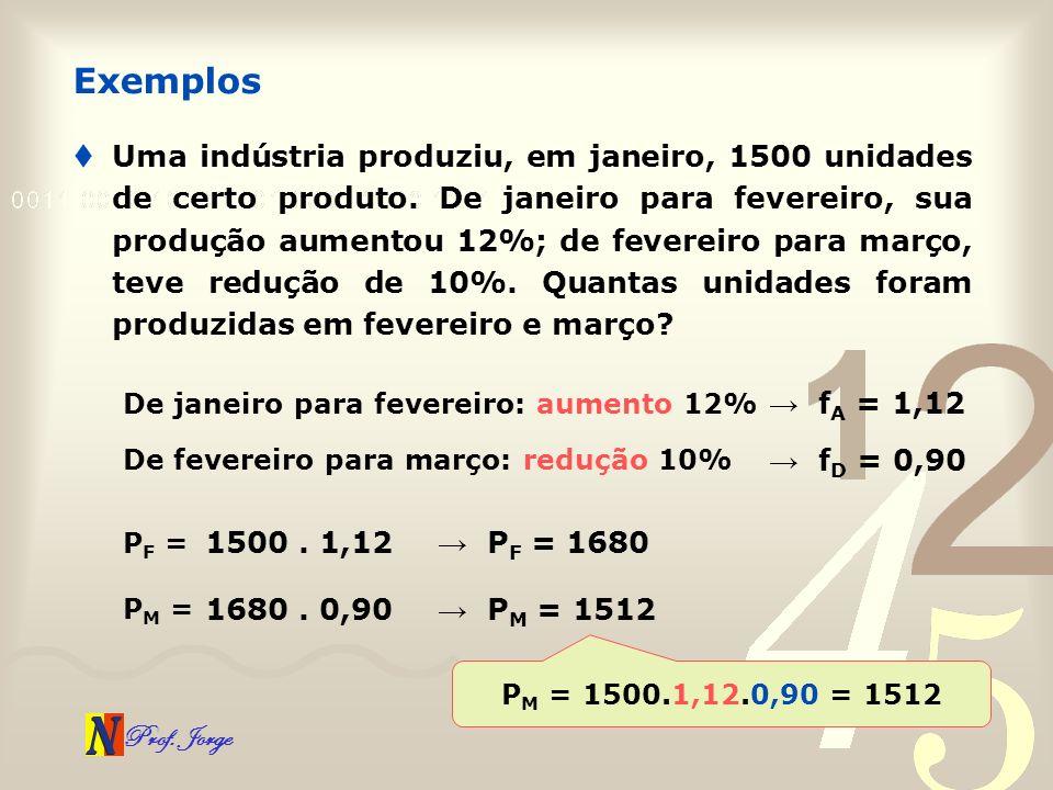 Prof. Jorge Uma indústria produziu, em janeiro, 1500 unidades de certo produto. De janeiro para fevereiro, sua produção aumentou 12%; de fevereiro par