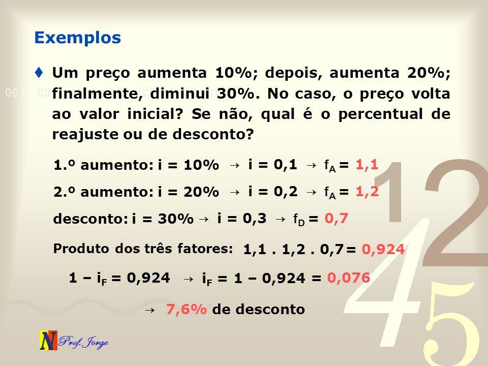 Prof. Jorge Um preço aumenta 10%; depois, aumenta 20%; finalmente, diminui 30%. No caso, o preço volta ao valor inicial? Se não, qual é o percentual d