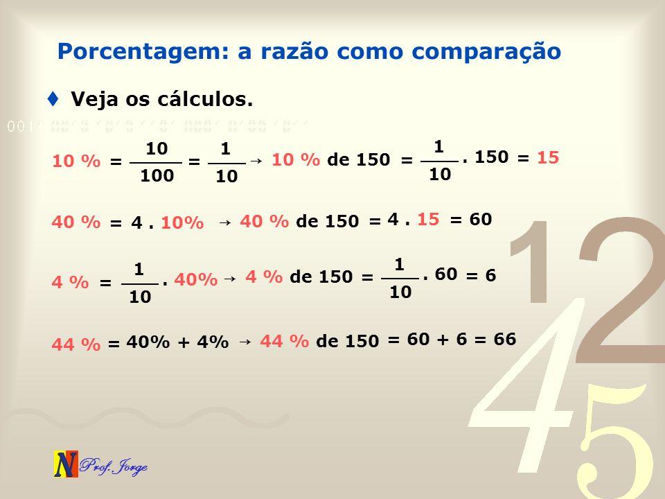 Prof. Jorge Veja os cálculos. Porcentagem: a razão como comparação = 10 100 10 % = 1 10 10 % de 150 = 1 10. 150 = 15 = 4. 10% 40 % 40 % de 150 = 4. 15