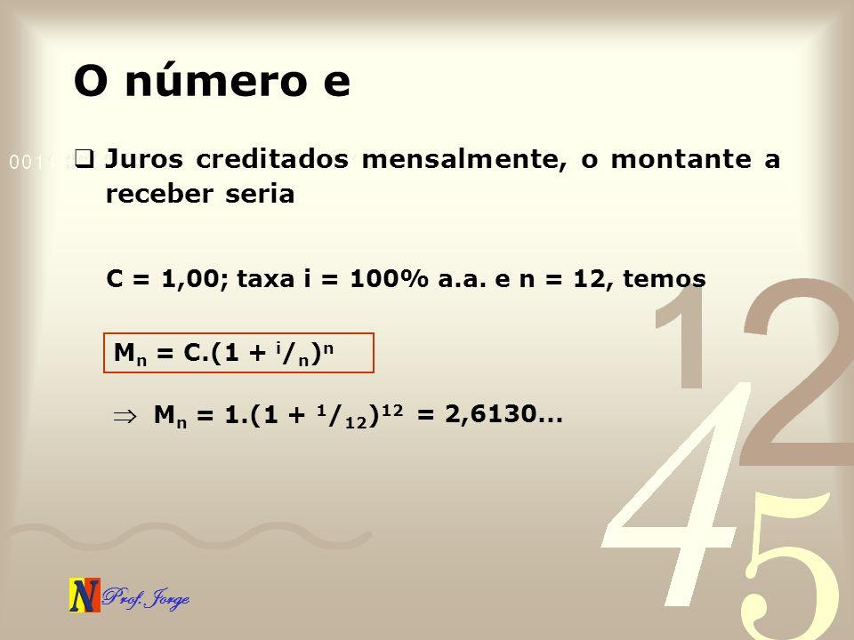 Prof. Jorge O número e Juros creditados mensalmente, o montante a receber seria C = 1,00; taxa i = 100% a.a. e n = 12, temos M n = C.(1 + i / n ) n M