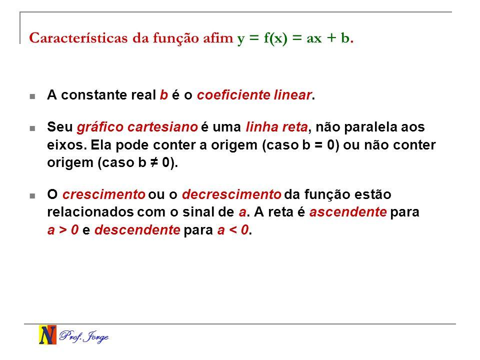 Prof. Jorge Características da função afim y = f(x) = ax + b. A constante real b é o coeficiente linear. Seu gráfico cartesiano é uma linha reta, não