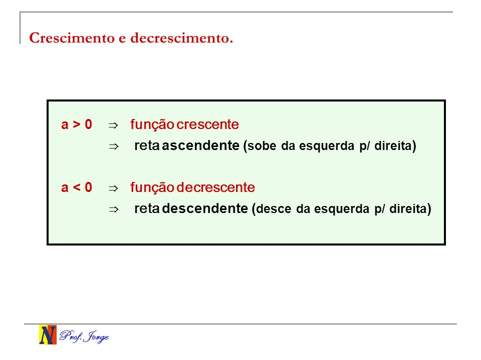 Prof. Jorge Crescimento e decrescimento. a > 0 função crescente reta ascendente ( sobe da esquerda p/ direita ) a < 0 função decrescente reta descende