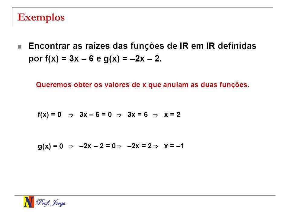 Prof. Jorge Exemplos Encontrar as raízes das funções de IR em IR definidas por f(x) = 3x – 6 e g(x) = –2x – 2. Queremos obter os valores de x que anul