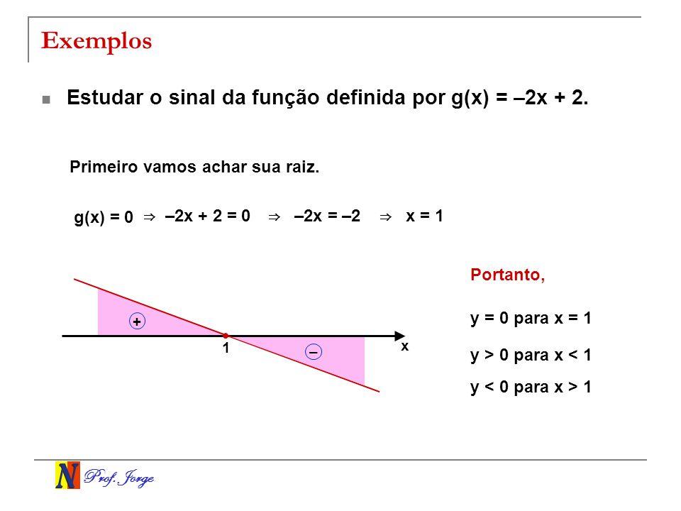 Prof. Jorge Exemplos Estudar o sinal da função definida por g(x) = –2x + 2. g(x) = 0 –2x + 2 = 0 – 2x = –2 x = 1 Primeiro vamos achar sua raiz. x 1 –