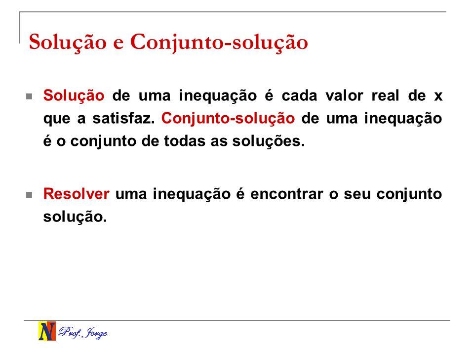 Prof. Jorge Solução e Conjunto-solução Solução de uma inequação é cada valor real de x que a satisfaz. Conjunto-solução de uma inequação é o conjunto
