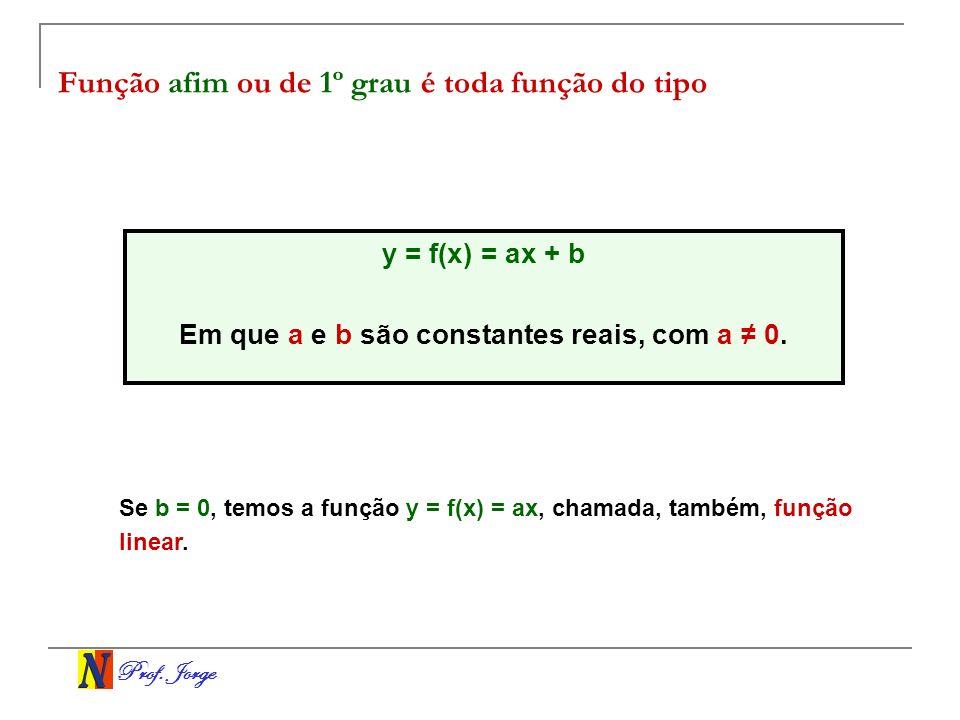 Prof. Jorge Função afim ou de 1º grau é toda função do tipo y = f(x) = ax + b Em que a e b são constantes reais, com a 0. Se b = 0, temos a função y =