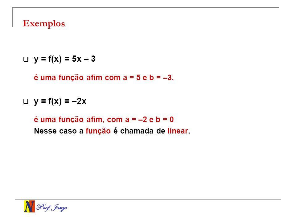 Prof. Jorge Exemplos y = f(x) = 5x – 3 é uma função afim com a = 5 e b = –3. y = f(x) = –2x é uma função afim, com a = –2 e b = 0 Nesse caso a função