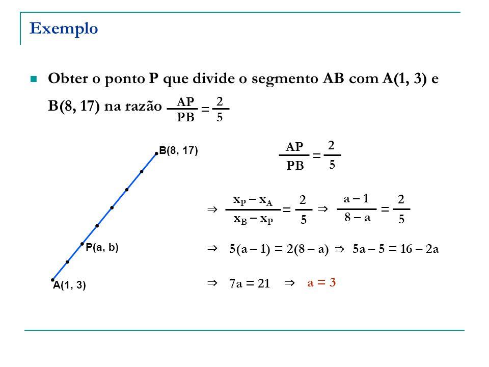 Exemplo Obter o ponto P que divide o segmento AB com A(1, 3) e B(8, 17) na razão A(1, 3) P(a, b) B(8, 17) AP PB 2 5 = AP PB 2 5 = x P – x A x B – x P
