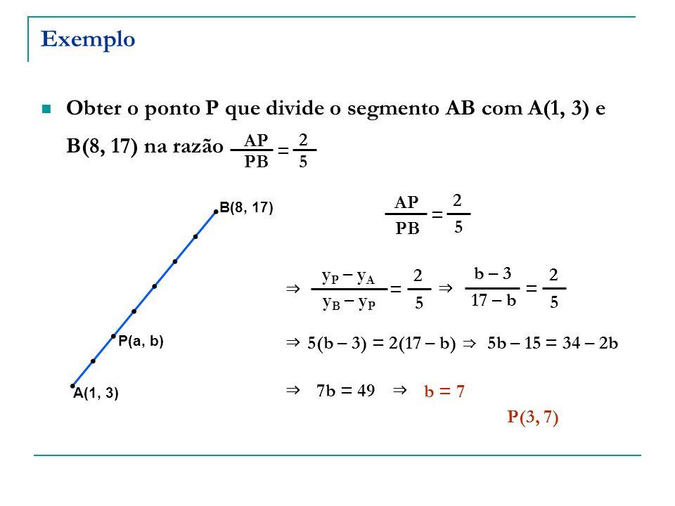 Exemplo Obter o ponto P que divide o segmento AB com A(1, 3) e B(8, 17) na razão A(1, 3) P(a, b) B(8, 17) AP PB 2 5 = AP PB 2 5 = y P – y A y B – y P