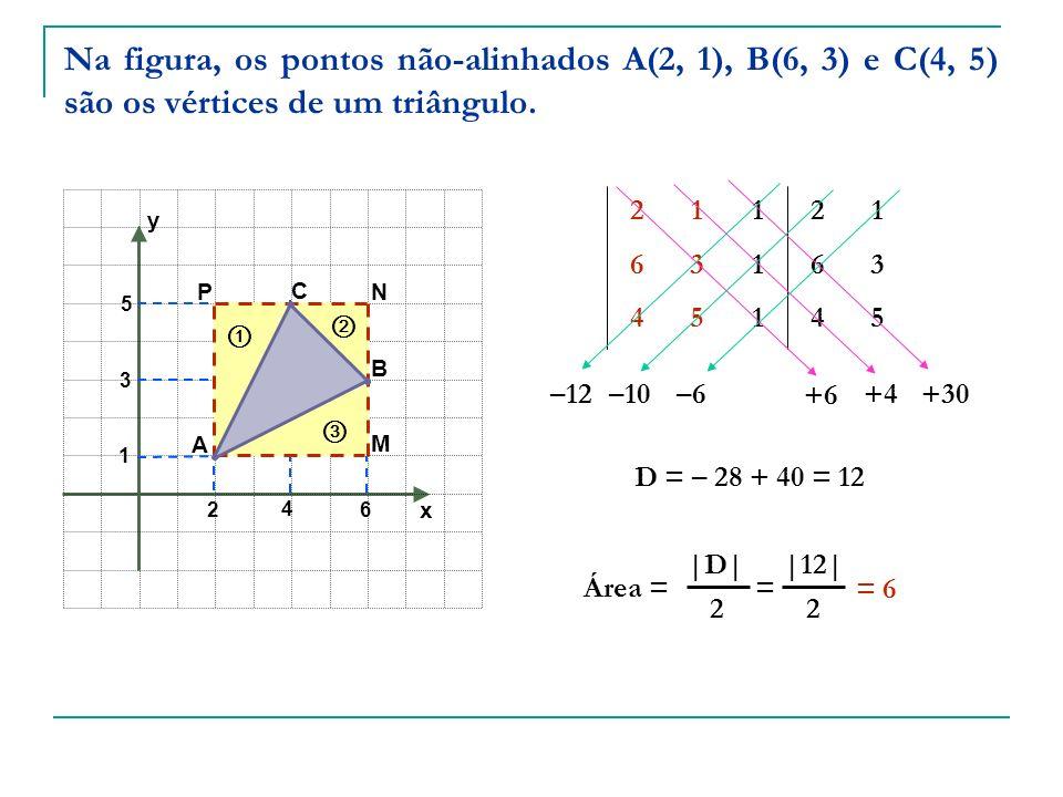 Na figura, os pontos não-alinhados A(2, 1), B(6, 3) e C(4, 5) são os vértices de um triângulo. x y 4 1 A B C 2 6 3 5 M N P 54154 36136 12112 +6 –12 D