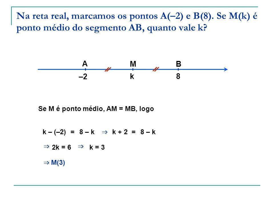 Na reta real, marcamos os pontos A(–2) e B(8). Se M(k) é ponto médio do segmento AB, quanto vale k? A BM –2 8 k Se M é ponto médio, AM = MB, logo k –