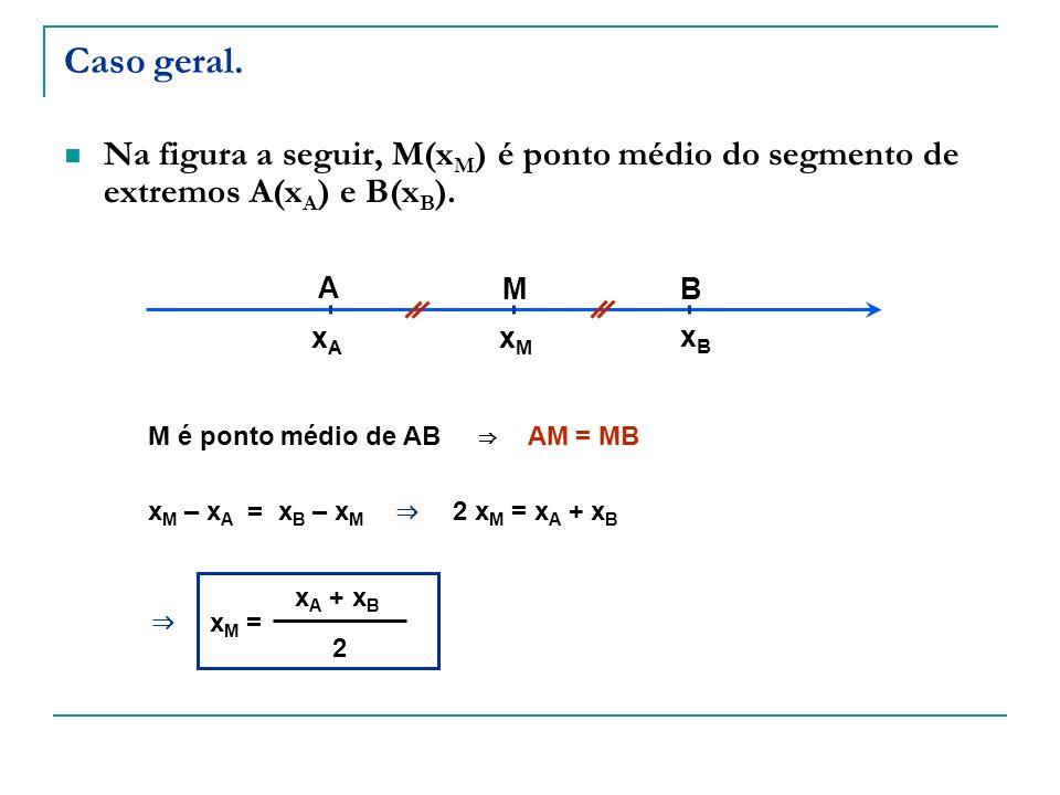 Caso geral. A BM xAxA xBxB xMxM M é ponto médio de AB A M = MB x M – x A = x B – x M 2 x M = x A + x B Na figura a seguir, M(x M ) é ponto médio do se