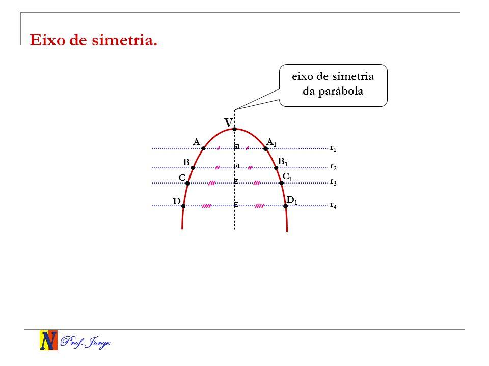 Prof. Jorge Eixo de simetria. V eixo de simetria da parábola A A1A1 B B1B1 C1C1 D1D1 C D r1r1 r2r2 r3r3 r4r4