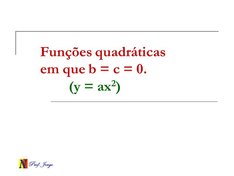 Prof. Jorge Funções quadráticas em que b = c = 0. (y = ax 2 )