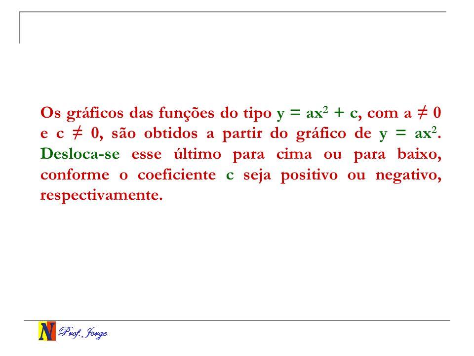 Prof. Jorge Os gráficos das funções do tipo y = ax 2 + c, com a 0 e c 0, são obtidos a partir do gráfico de y = ax 2. Desloca-se esse último para cima