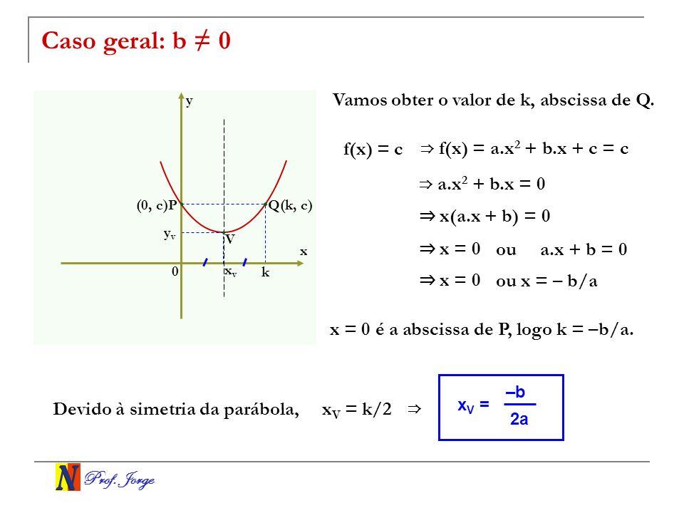 Prof. Jorge Caso geral: b 0 x y 0 (0, c)P xvxv Q(k, c) k V Vamos obter o valor de k, abscissa de Q. f(x) = c f (x) = a.x 2 + b.x + c = c a.x 2 + b.x =
