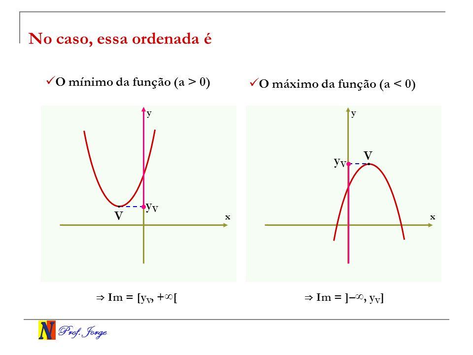 Prof. Jorge x y x y No caso, essa ordenada é V V O mínimo da função (a > 0) O máximo da função (a < 0) yVyV yVyV Im = [y V, +[ Im = ]–, y V ]