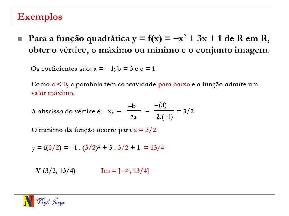 Prof. Jorge Exemplos Para a função quadrática y = f(x) = –x 2 + 3x + 1 de R em R, obter o vértice, o máximo ou mínimo e o conjunto imagem. Os coeficie