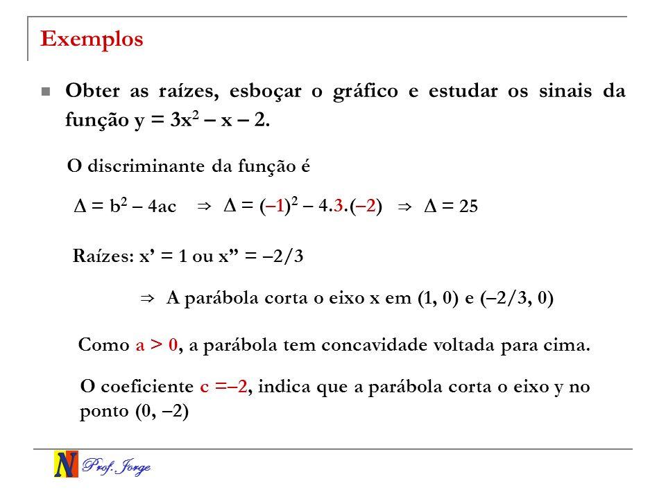 Prof. Jorge Exemplos Obter as raízes, esboçar o gráfico e estudar os sinais da função y = 3x 2 – x – 2. O discriminante da função é = b 2 – 4ac = (–1)