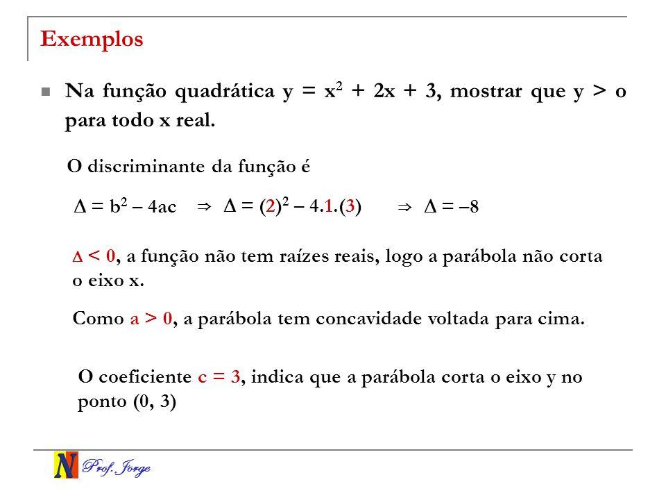 Prof. Jorge Exemplos Na função quadrática y = x 2 + 2x + 3, mostrar que y > o para todo x real. O discriminante da função é = b 2 – 4ac = (2) 2 – 4.1.