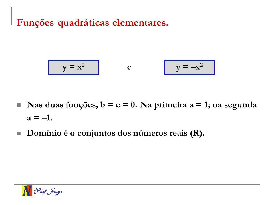 Prof. Jorge Funções quadráticas elementares. y = x 2 y = –x 2 e Nas duas funções, b = c = 0. Na primeira a = 1; na segunda a = –1. Domínio é o conjunt