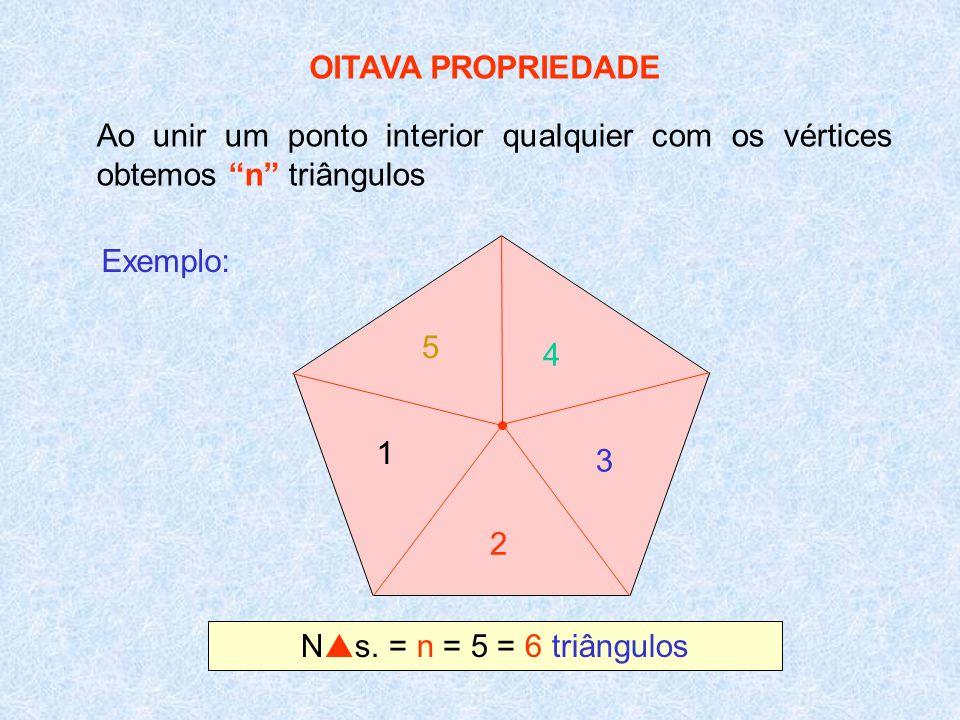 OITAVA PROPRIEDADE Ao unir um ponto interior qualquier com os vértices obtemos n triângulos 3 2 1 4 5 N s. = n = 5 = 6 triângulos Exemplo: