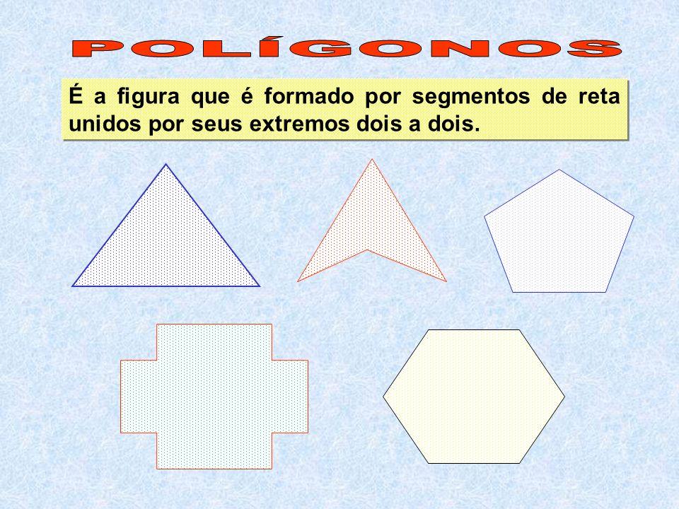 É a figura que é formado por segmentos de reta unidos por seus extremos dois a dois.