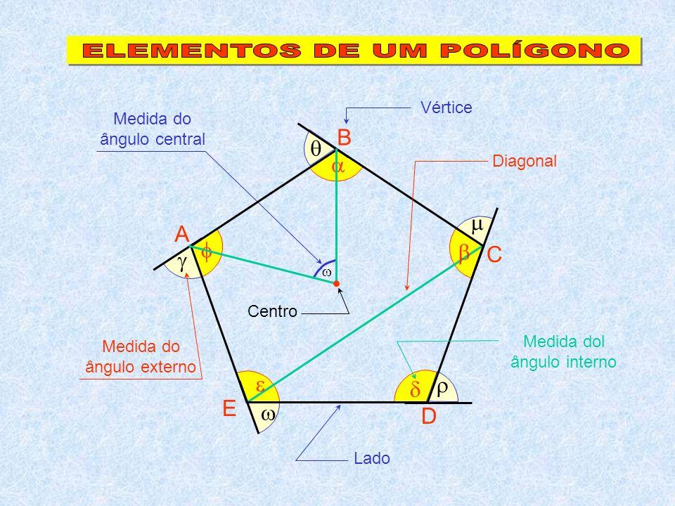 Medida do ângulo central A B C D E Diagonal Vértice Medida do ângulo externo Lado Medida dol ângulo interno Centro