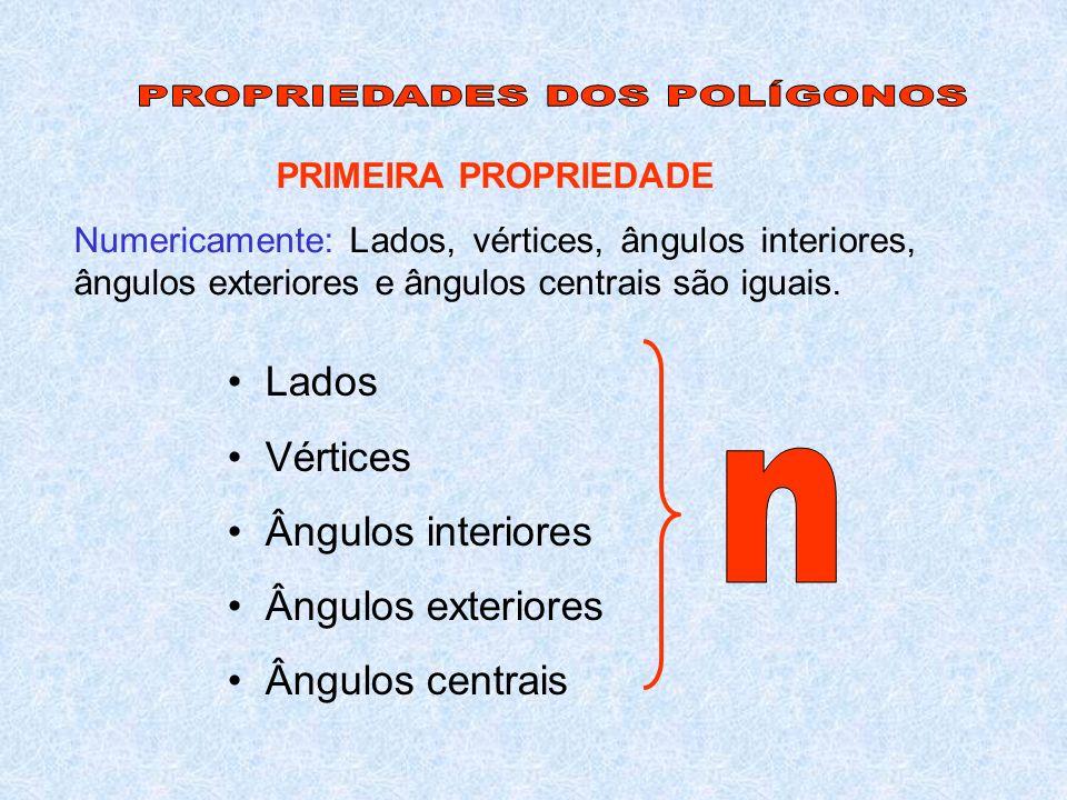PRIMEIRA PROPRIEDADE Numericamente: Lados, vértices, ângulos interiores, ângulos exteriores e ângulos centrais são iguais. Lados Vértices Ângulos inte