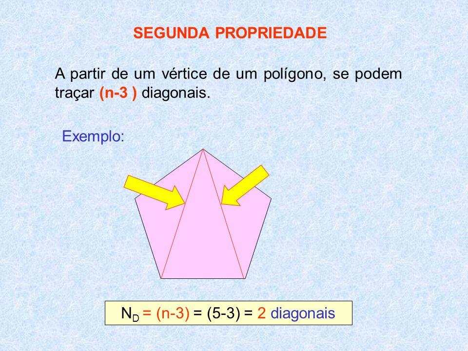 SEGUNDA PROPRIEDADE A partir de um vértice de um polígono, se podem traçar (n-3 ) diagonais. Exemplo: N D = (n-3) = (5-3) = 2 diagonais