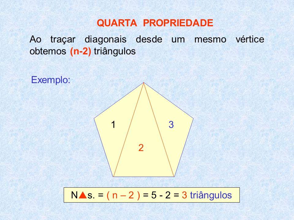 QUARTA PROPRIEDADE Ao traçar diagonais desde um mesmo vértice obtemos (n-2) triângulos Exemplo: 3 2 1 N s. = ( n – 2 ) = 5 - 2 = 3 triângulos