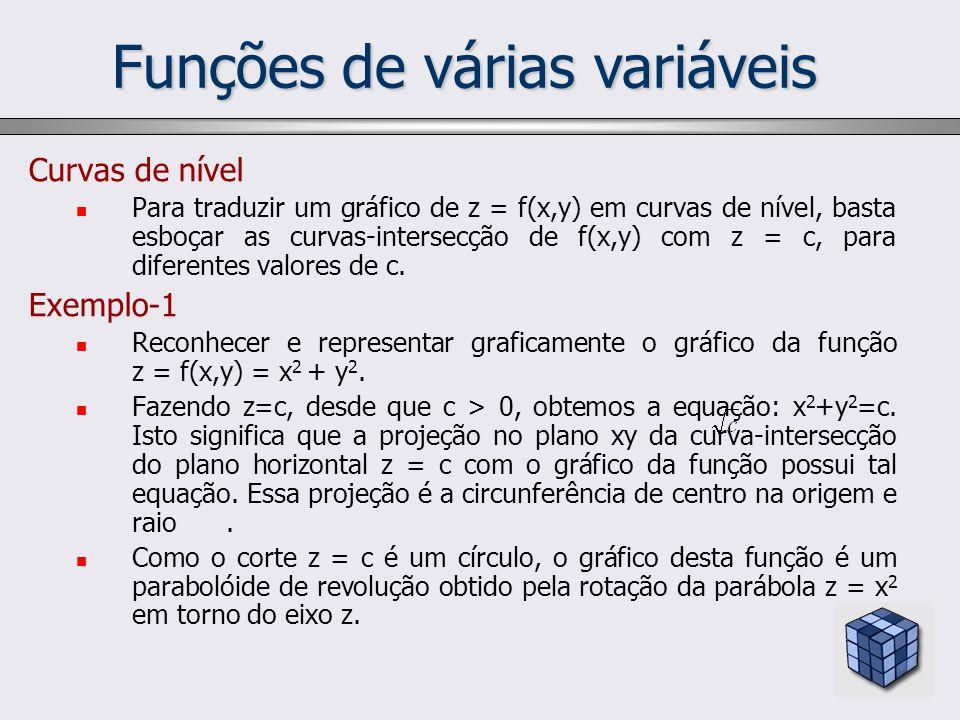 Funções de várias variáveis Curvas de nível Para traduzir um gráfico de z = f(x,y) em curvas de nível, basta esboçar as curvas-intersecção de f(x,y) c