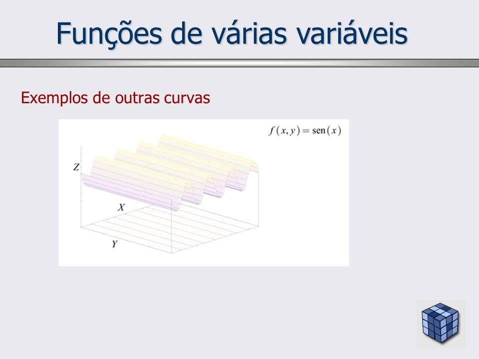 Funções de várias variáveis Exemplos de outras curvas