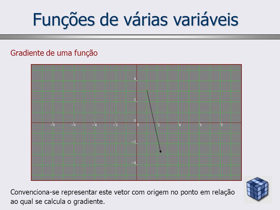 Funções de várias variáveis Gradiente de uma função Convenciona-se representar este vetor com origem no ponto em relação ao qual se calcula o gradient