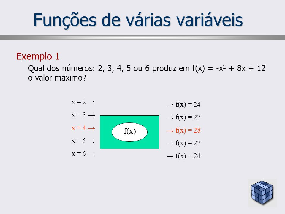Funções de várias variáveis Exemplo 1 Qual dos números: 2, 3, 4, 5 ou 6 produz em f(x) = -x 2 + 8x + 12 o valor máximo? f(x) x = 2 x = 3 x = 4 x = 5 x