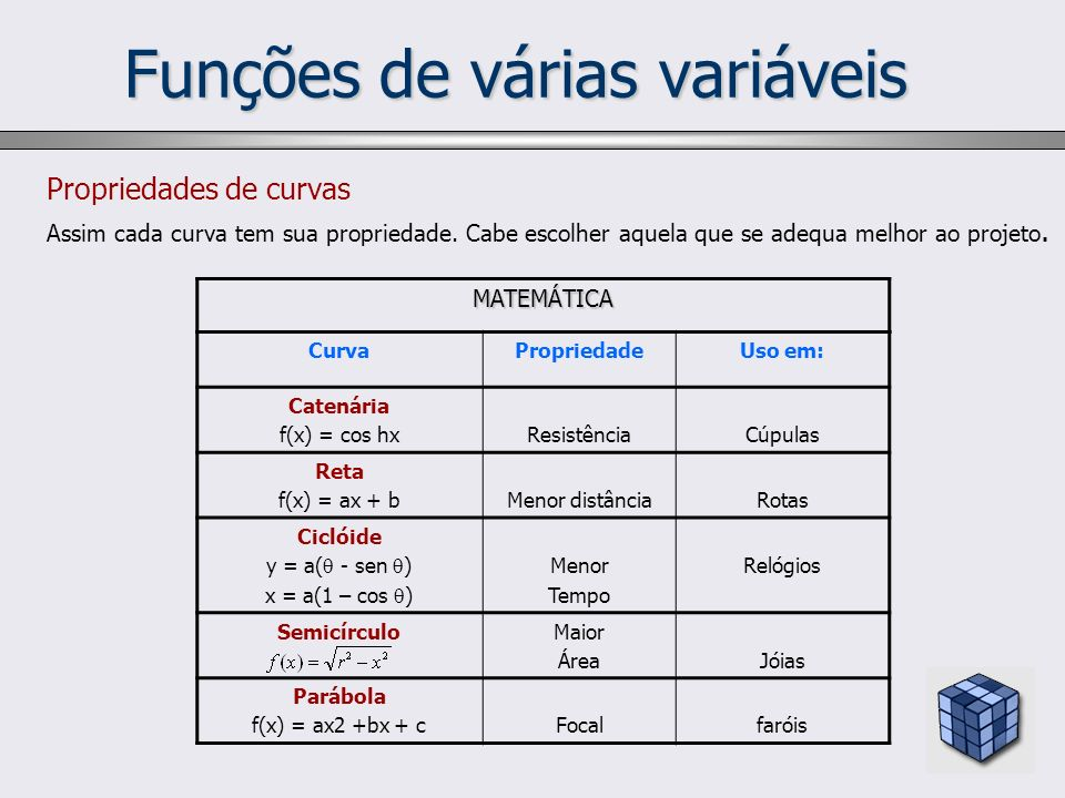 Funções de várias variáveis Propriedades de curvas Assim cada curva tem sua propriedade. Cabe escolher aquela que se adequa melhor ao projeto.MATEMÁTI