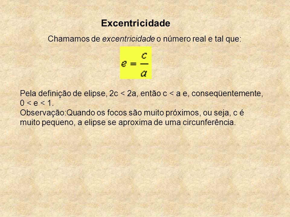 Excentricidade Chamamos de excentricidade o número real e tal que: Pela definição de elipse, 2c < 2a, então c < a e, conseqüentemente, 0 < e < 1. Obse