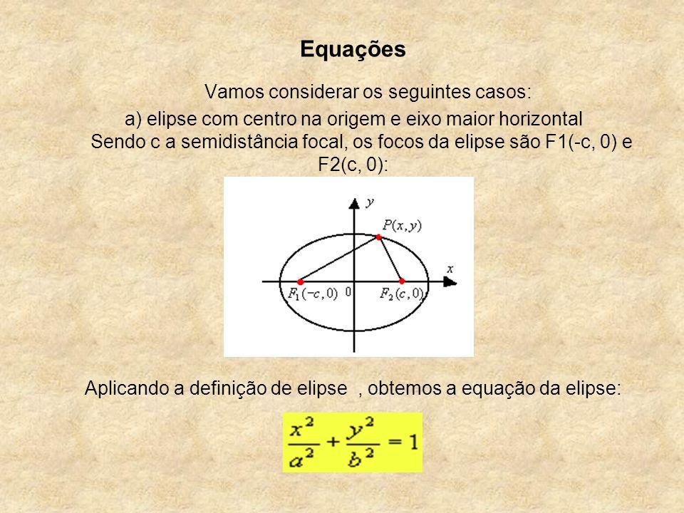 Equações Vamos considerar os seguintes casos: a) elipse com centro na origem e eixo maior horizontal Sendo c a semidistância focal, os focos da elipse