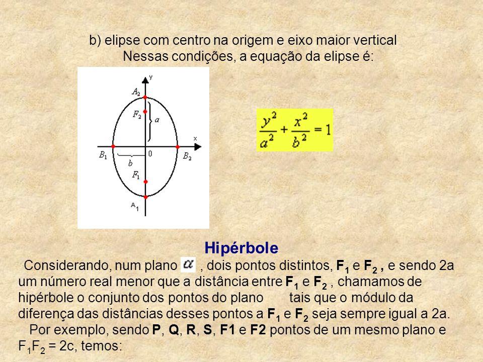 b) elipse com centro na origem e eixo maior vertical Nessas condições, a equação da elipse é: Hipérbole Considerando, num plano, dois pontos distintos