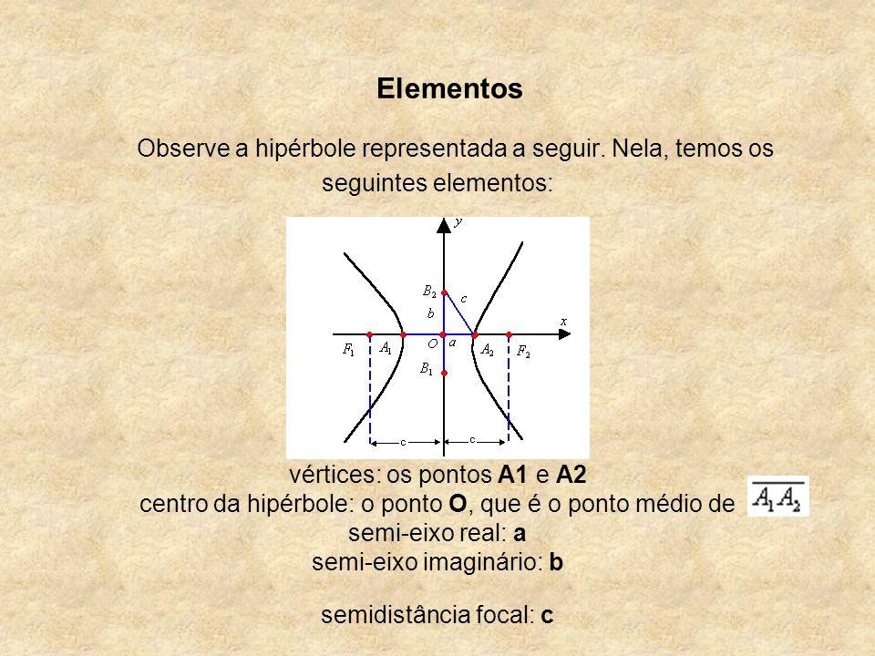 Elementos Observe a hipérbole representada a seguir. Nela, temos os seguintes elementos: focos: os pontos F1 e F2 vértices: os pontos A1 e A2 centro d