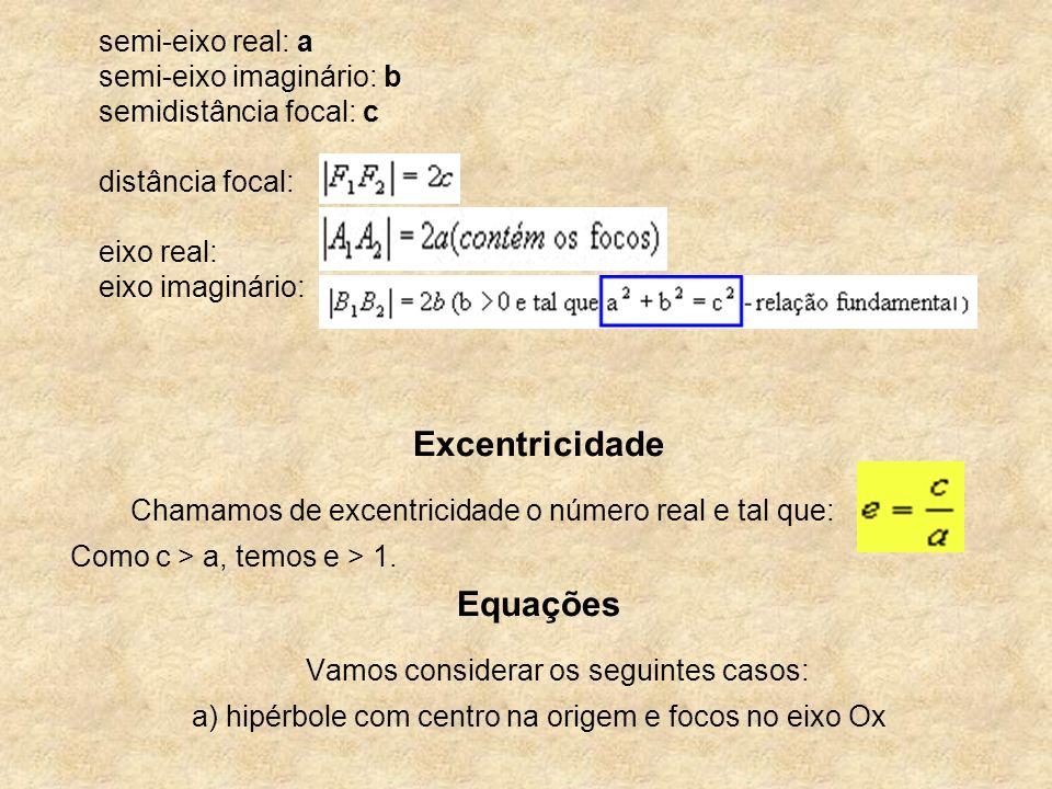 semi-eixo real: a semi-eixo imaginário: b semidistância focal: c distância focal: eixo real: eixo imaginário: Excentricidade Chamamos de excentricidad