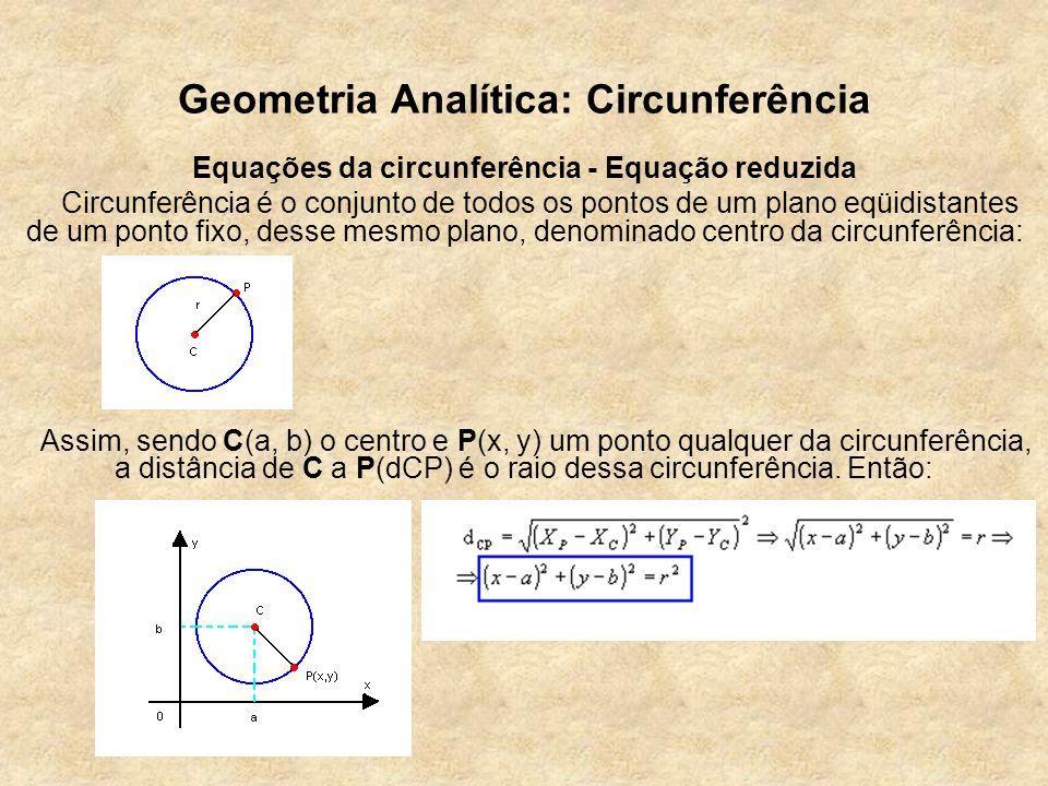Geometria Analítica: Circunferência Equações da circunferência - Equação reduzida Circunferência é o conjunto de todos os pontos de um plano eqüidista