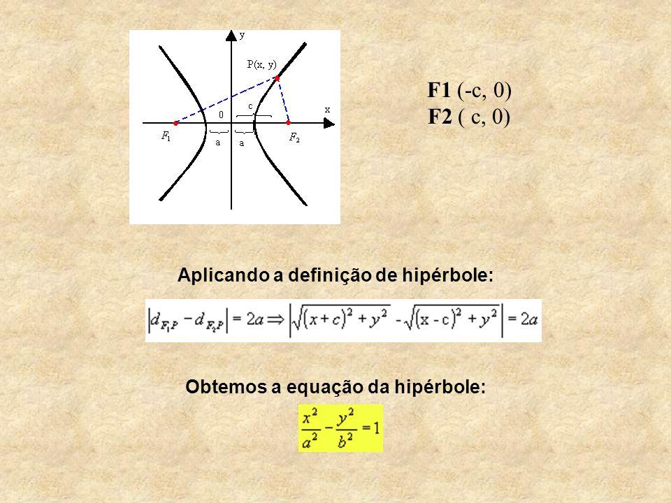 Aplicando a definição de hipérbole: Obtemos a equação da hipérbole: F1 (-c, 0) F2 ( c, 0)