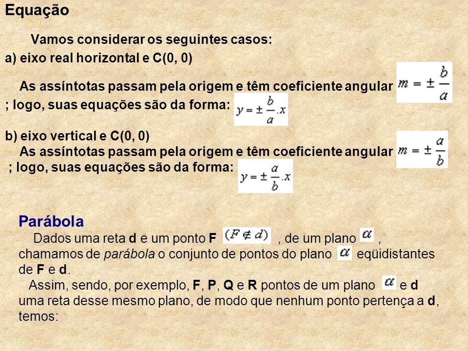 Equação Vamos considerar os seguintes casos: a) eixo real horizontal e C(0, 0) As assíntotas passam pela origem e têm coeficiente angular ; logo, suas