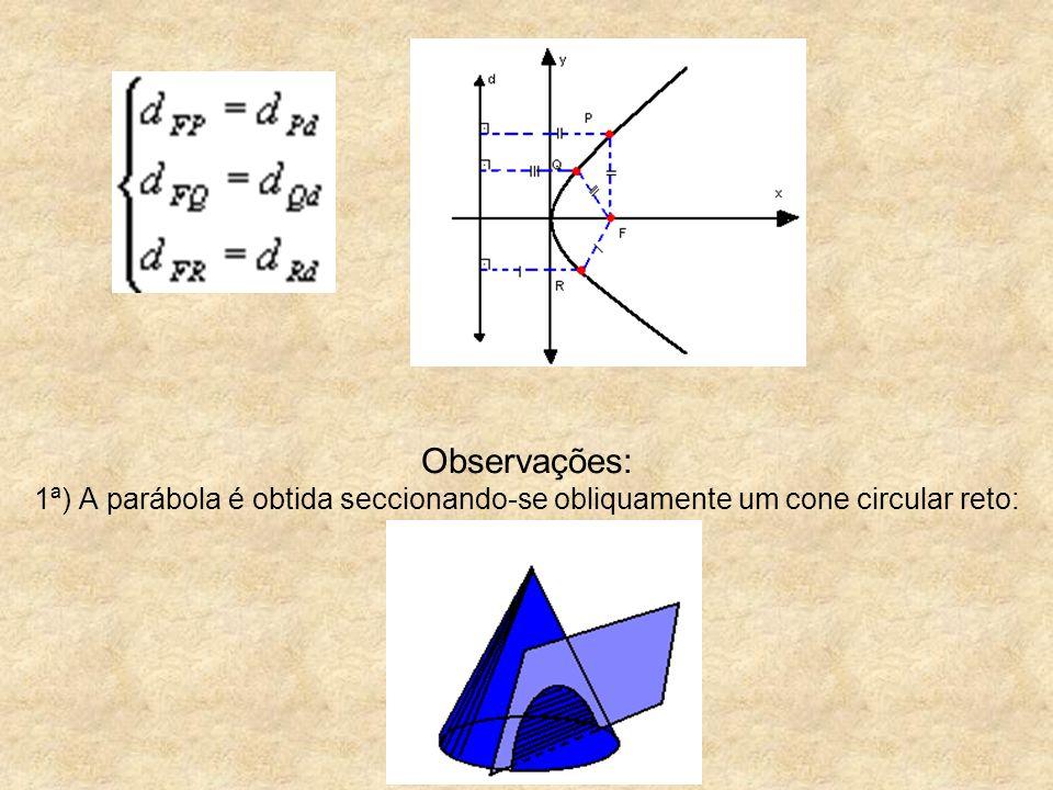 Observações: 1ª) A parábola é obtida seccionando-se obliquamente um cone circular reto: