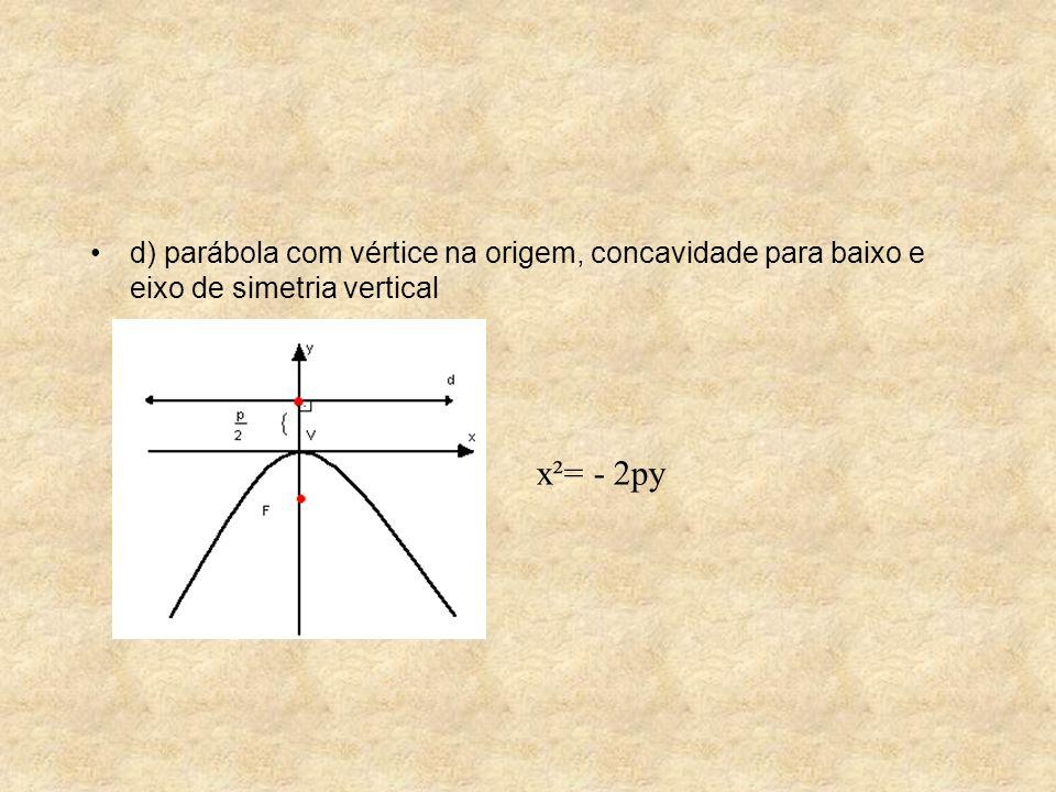 d) parábola com vértice na origem, concavidade para baixo e eixo de simetria vertical x²= - 2py