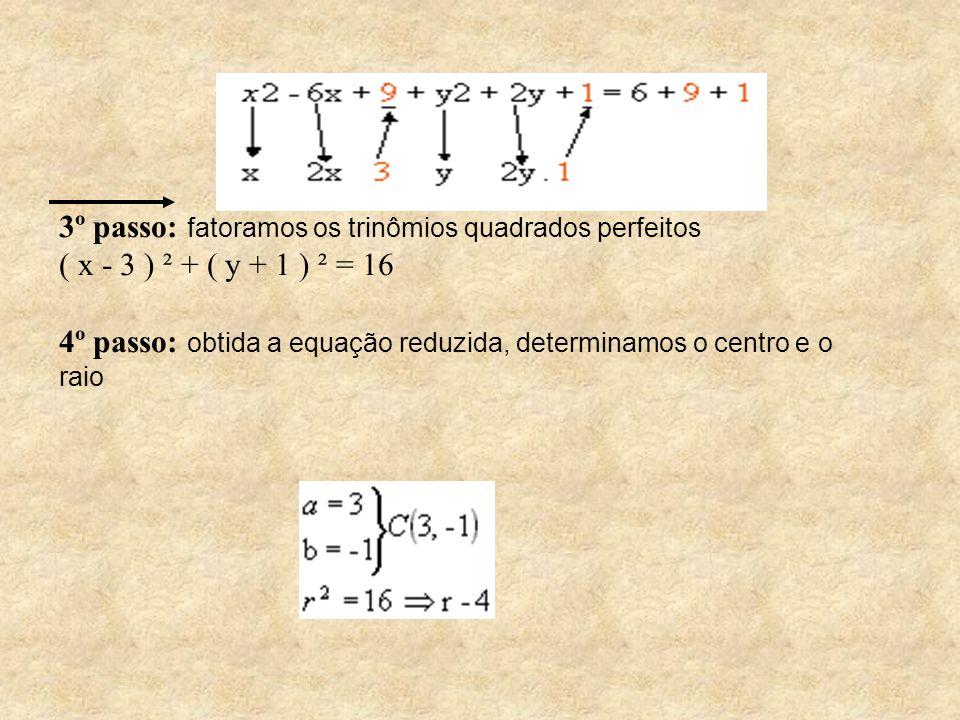 3º passo: fatoramos os trinômios quadrados perfeitos ( x - 3 ) ² + ( y + 1 ) ² = 16 4º passo: obtida a equação reduzida, determinamos o centro e o rai