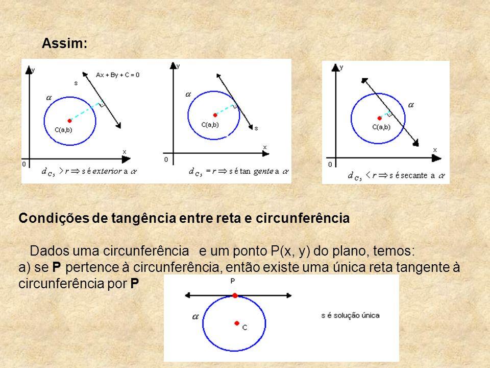 Assim: Condições de tangência entre reta e circunferência Dados uma circunferência e um ponto P(x, y) do plano, temos: a) se P pertence à circunferênc