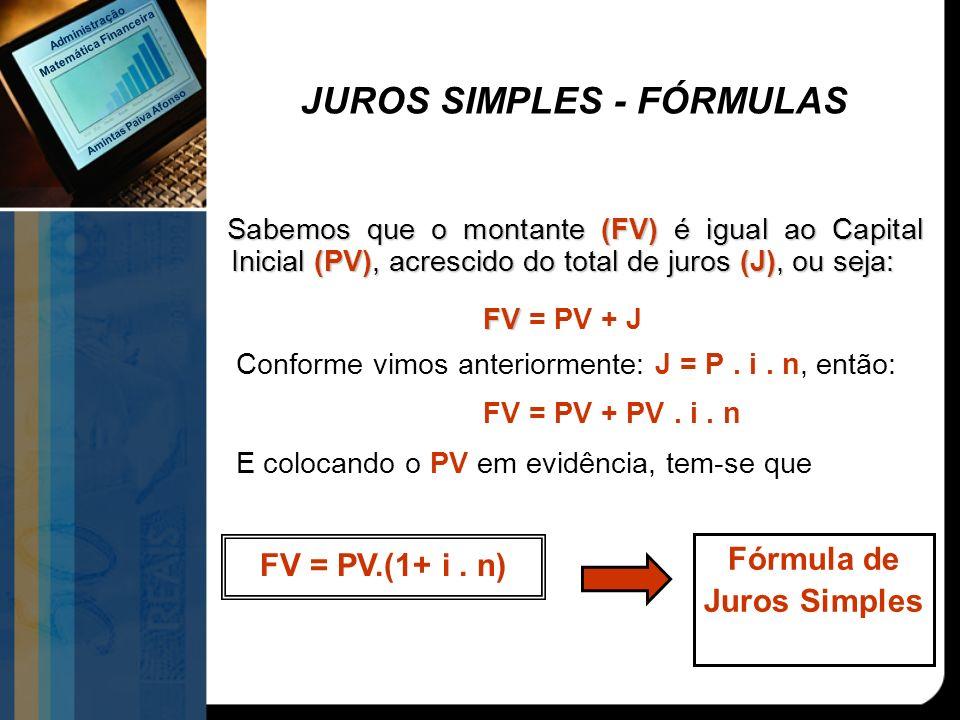 JUROS SIMPLES - FÓRMULAS Sabemos que o montante (FV) é igual ao Capital Inicial (PV), acrescido do total de juros (J), ou seja: Sabemos que o montante